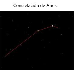 constelacion aries